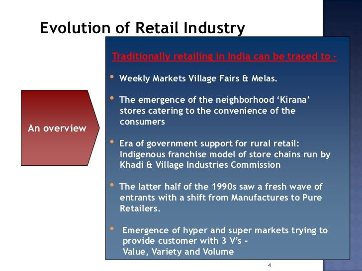 analysis of the retail industry in A pestel/pestle analysis of fashion retail industry discussing the impact of the political, environmental, social, technological and other factors on it.