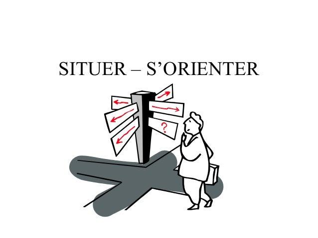 SITUER – S'ORIENTER