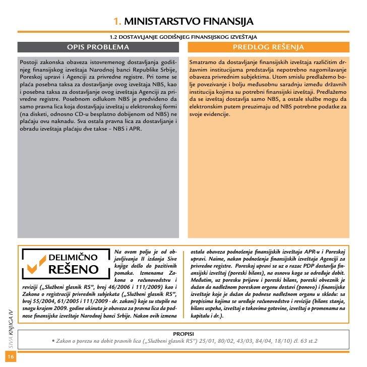 modafinil treatment resistant depression
