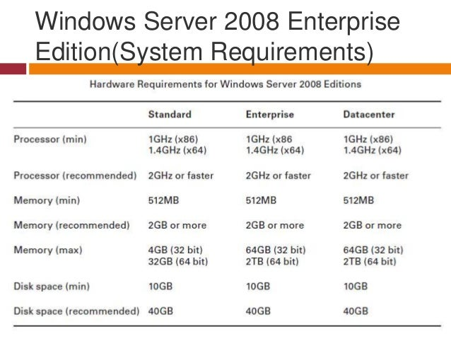 windows server 2008 web edition standard Free windows server 2008 trial  as microsoft provides free download windows server 2008 trial software on various edition like standard  windows web server 2008.