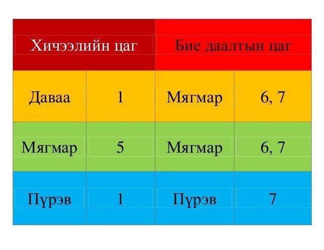 Хичээлийн цаг  Бие даалтын цаг  Даваа  1  Мягмар  6, 7  Мягмар  5  Мягмар  6, 7  Пүрэв  1  Пүрэв  7