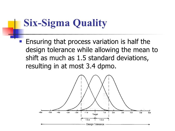 Six-Sigma Quality <ul><li>Ensuring that process variation is half the design tolerance while allowing the mean to shift as...