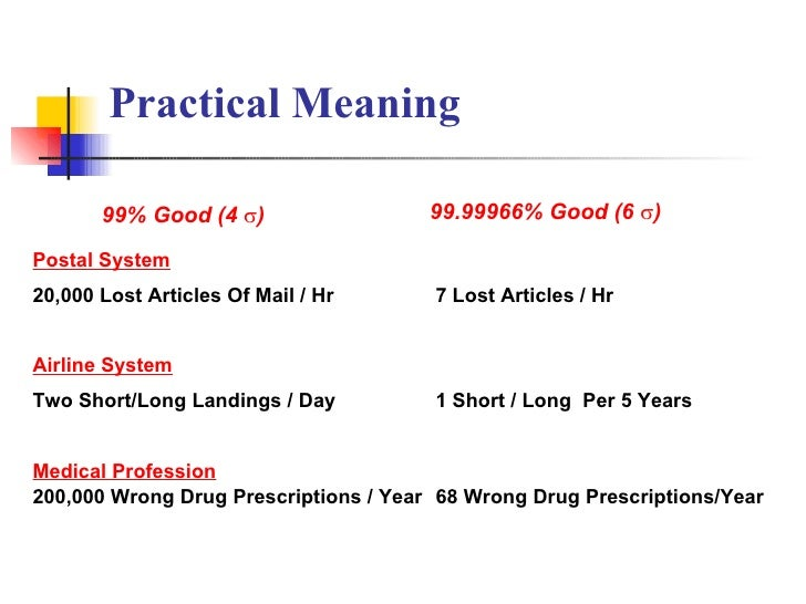 Practical   Meaning 99% Good (4   ) 99.99966% Good (6   ) Postal System 20,000 Lost Articles Of Mail / Hr 7 Lost Article...