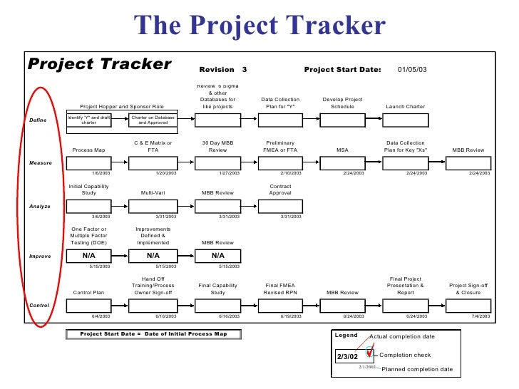 The Project Tracker
