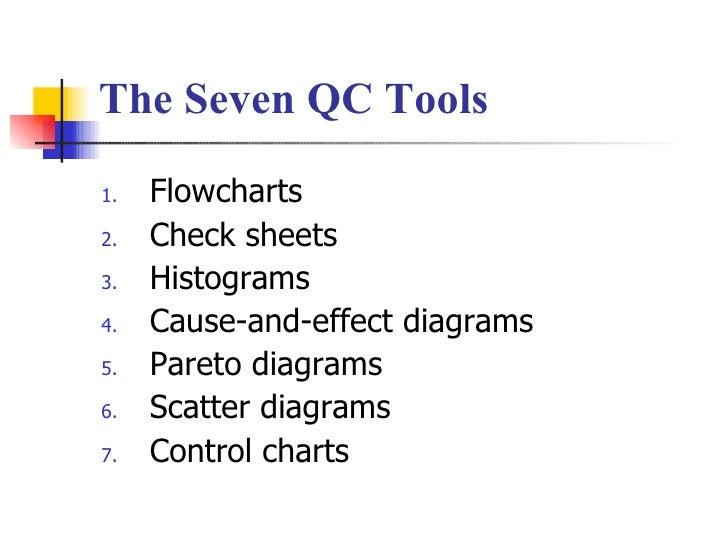 The Seven QC Tools <ul><li>Flowcharts </li></ul><ul><li>Check sheets </li></ul><ul><li>Histograms </li></ul><ul><li>Cause-...