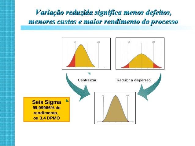 Reduzindo as variações...Reduzindo as variações...  Redução de custos (desperdícios, retrabalho)  Redução do tempo de pr...