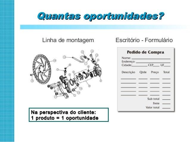 O indicador é simplesO indicador é simples 1. Estime as oportunidades 3. Calcule DPMO = Defeitos Oportunidades X 1.000.000...