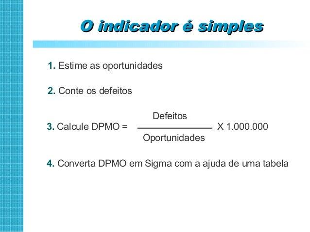 Conversão de DPMO em SigmaConversão de DPMO em Sigma Tabela Simplificada