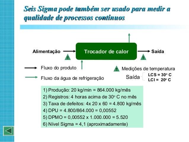 Sigma - uma escala universalSigma - uma escala universal Condição: calcular os defeitos e estimarCondição: calcular os def...
