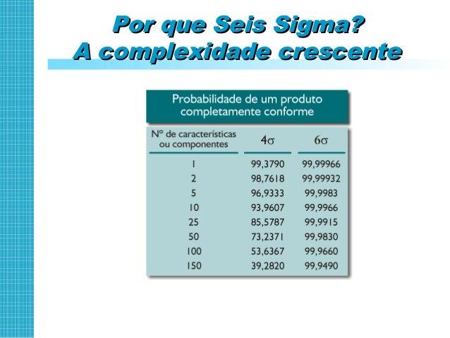 Por que Seis Sigma?Por que Seis Sigma? A escala global dos errosA escala global dos erros  88 mortes e 250 feridos  Mais...
