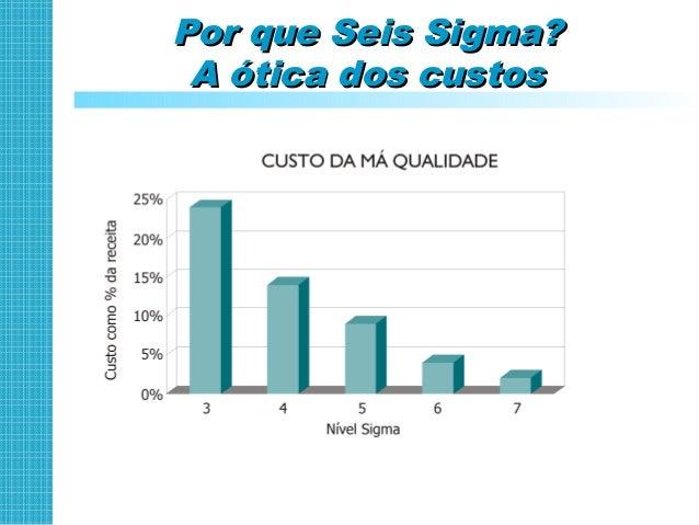 Seis Sigma - MetodologiaSeis Sigma - Metodologia  Uma metodologia para definir, medir, analisar, melhorar e controlar a q...