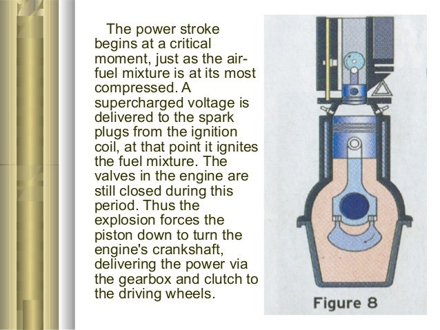 six stroke ic engine Mechanical engineering by hearing name six stroke ic engine,you thinking that how it's possible because we only know about four stroke ic enginethis.
