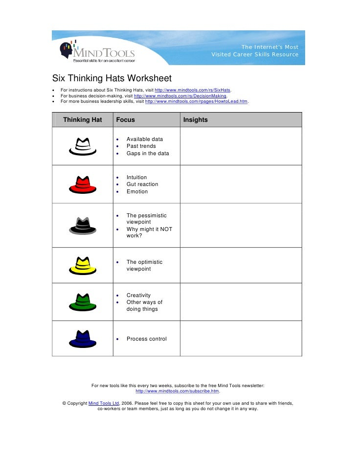 sixthinkinghatsworksheet1728jpgcb 1201110566 – Decision Making Skills Worksheets
