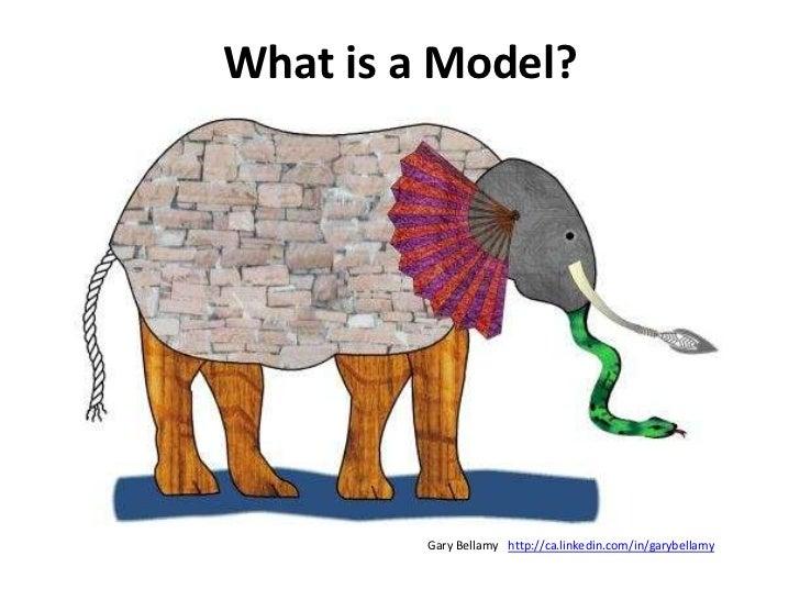 What is a Model?<br />http://ca.linkedin.com/in/garybellamy<br />Gary Bellamy<br />
