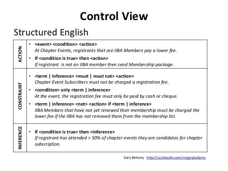 Behavior View<br />UML: Sequence Diagram<br />http://ca.linkedin.com/in/garybellamy<br />Gary Bellamy<br />