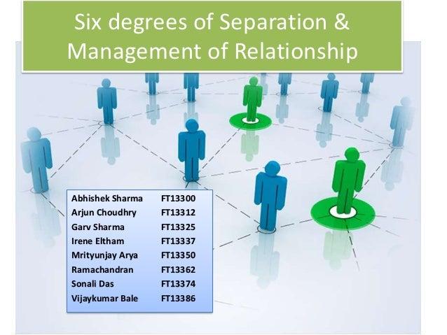 Six degrees of Separation &Management of RelationshipAbhishek Sharma   FT13300Arjun Choudhry    FT13312Garv Sharma       F...