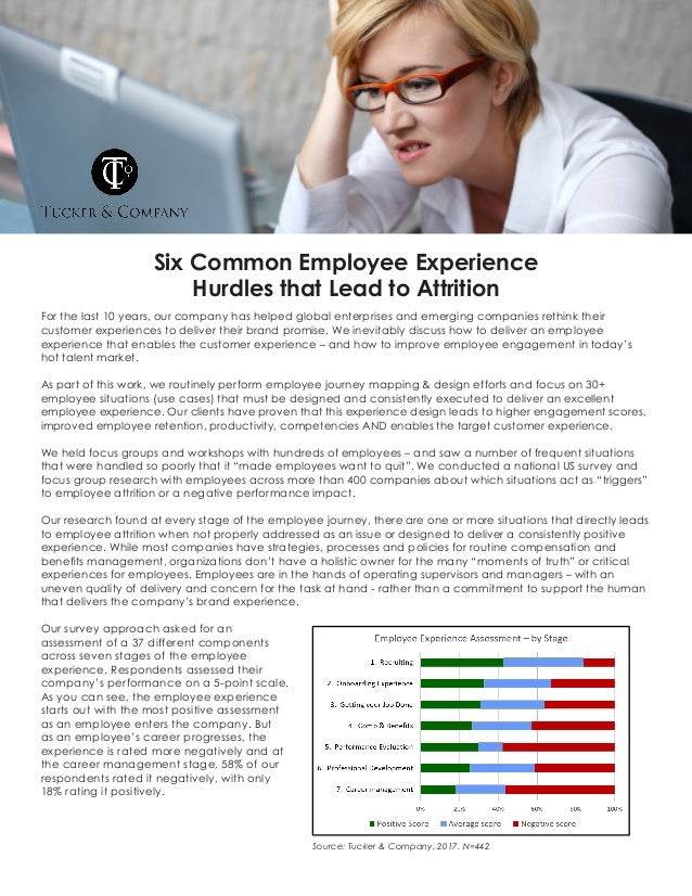 Six Common Employee Experience Hurdles that Lead to Attrition For the last 10 years, our company has helped global enterpr...