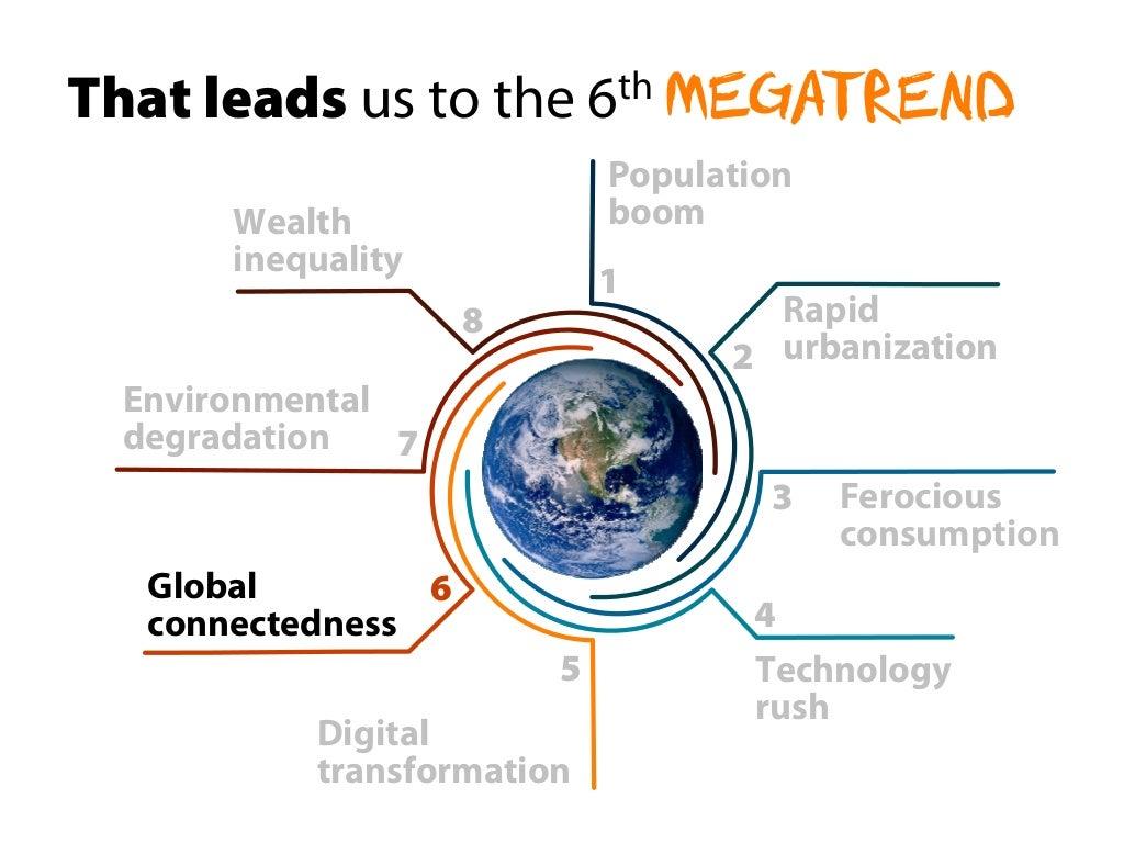 Global force of change ge