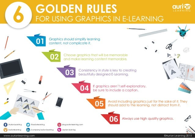 GOLDEN RULES FOR USING GRAPHICS IN E-LEARNING www.aurionlearning.com ©Aurion Learning 2015 @aurionlearning /company/aurion...