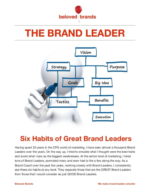 THE BRAND LEADER Six Habits of Great Brand Leaders Having spent 20 years in the CPG world of marketing, I have seen almost...