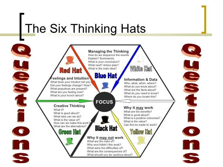 the-six-thinking-hats-38-728.jpg?cb=1292700679