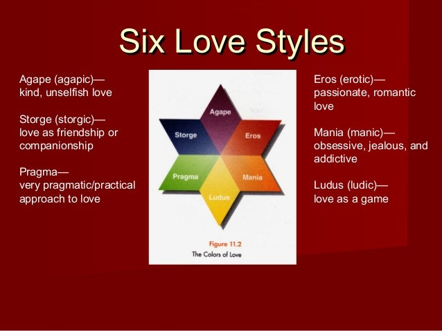 Six Love Styles Brief Lesson