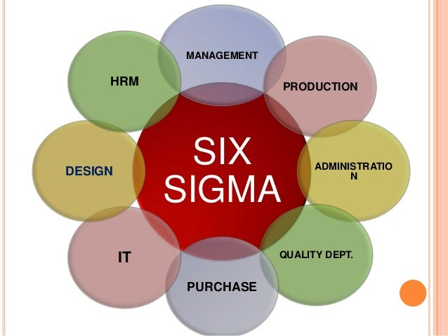 role of six sigma in hr View bridget sizukisa kasi, (msc), six sigma green belt's profile on linkedin, the world's largest professional community bridget sizukisa has 3 jobs listed on their profile.