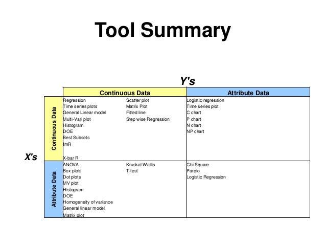 Interrelationship Diagram Six Sigma Auto Electrical Wiring Diagram