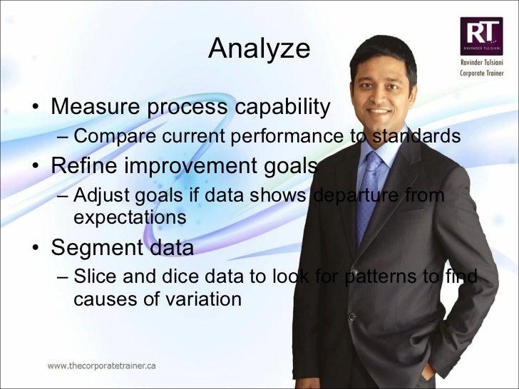 Analyze <ul><li>Measure process capability </li></ul><ul><ul><li>Compare current performance to standards </li></ul></ul><...