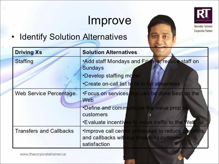 Improve <ul><li>Identify Solution Alternatives </li></ul>Driving Xs Solution Alternatives Staffing <ul><li>Add staff Monda...