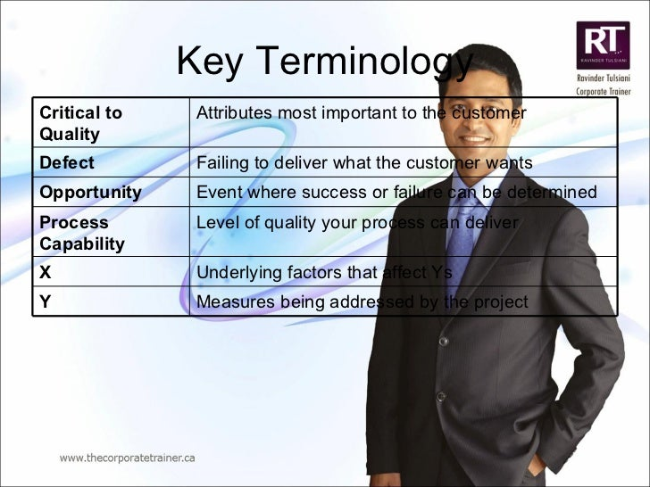 Key Terminology Critical to Quality Attributes most important to the customer Defect Failing to deliver what the customer ...