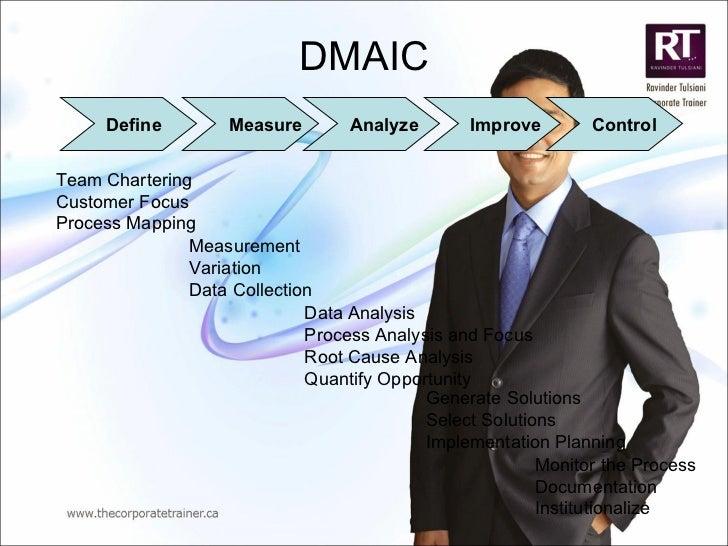 DMAIC Define Measure Improve Analyze Control Team Chartering Customer Focus Process Mapping Measurement Variation Data Col...