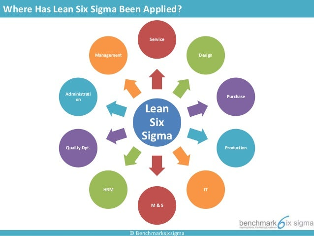 lean six sigma revenue cycle