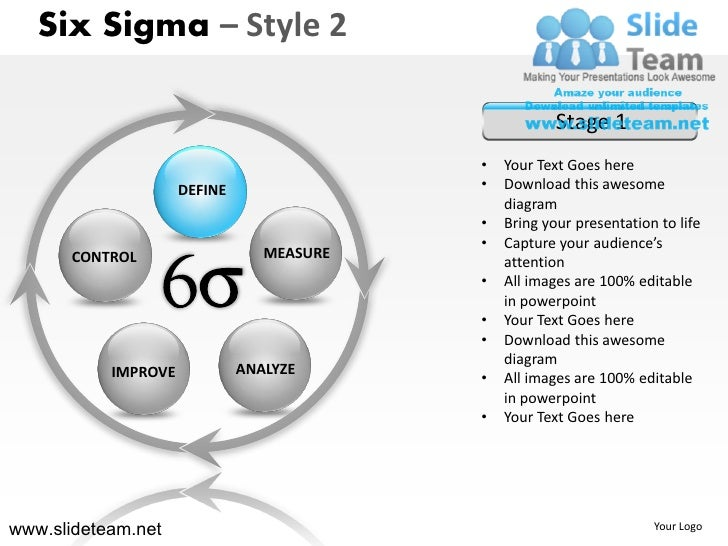 Six Sigma Cmm Levels Design 2 Powerpoint Presentation Templates