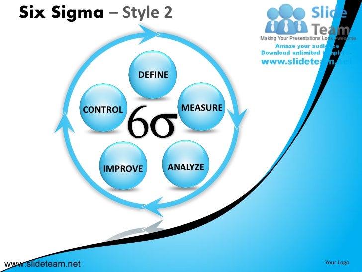 Six Sigma – Style 2                              DEFINE                    CONTROL            MEASURE                     ...