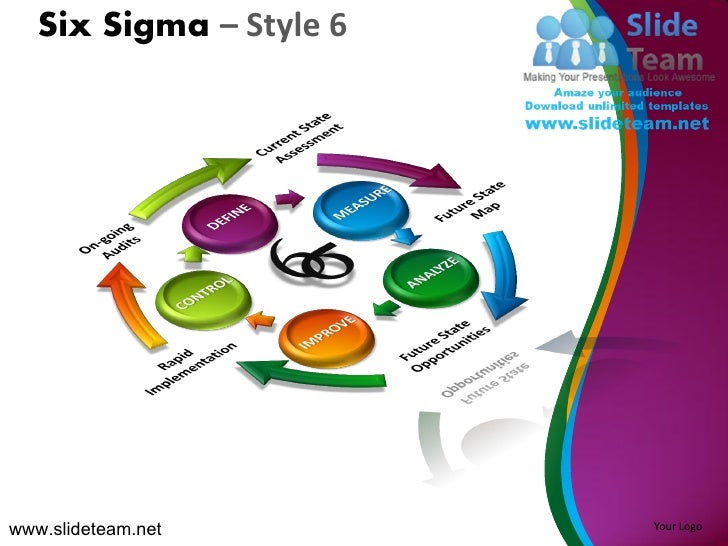 Six Sigma – Style 6www.slideteam.net        Your Logo