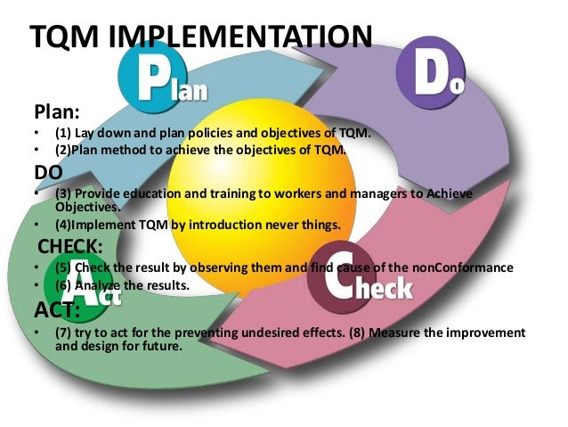 total quality plan implementation Tqm: implementation, scope and myths - a review sharma pankaj, jain naman and pruthi kunal total quality management is a management philosophy that.