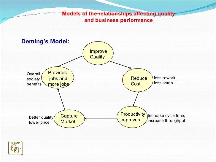 six sigma for beginners pdf
