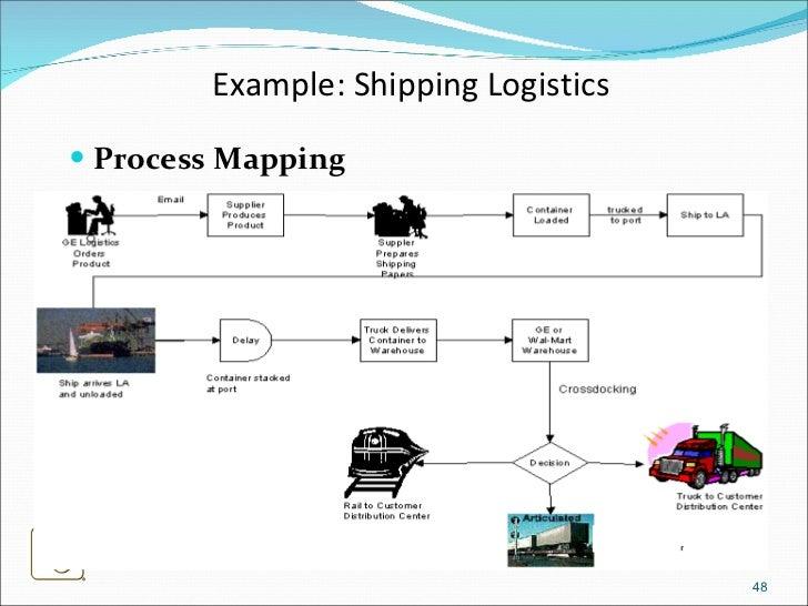 A Sample Business Center / Photocopy Shop Business Plan Template