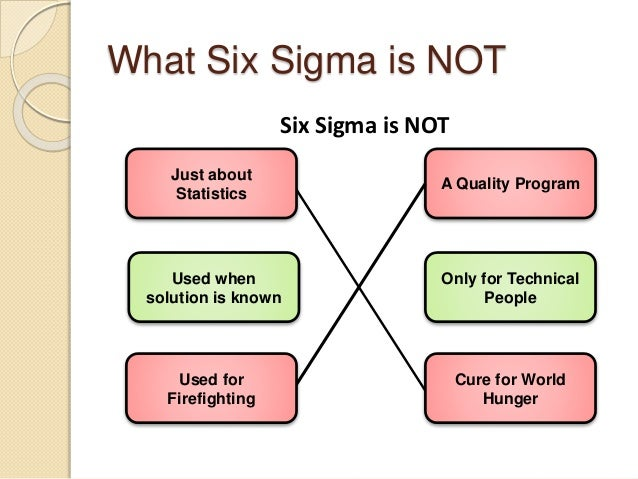six sigma pain Lean six sigma for the manufacturing industry it is less adept at uncovering the hidden sources of pain and identifying and sizing leveraging lean six sigma.
