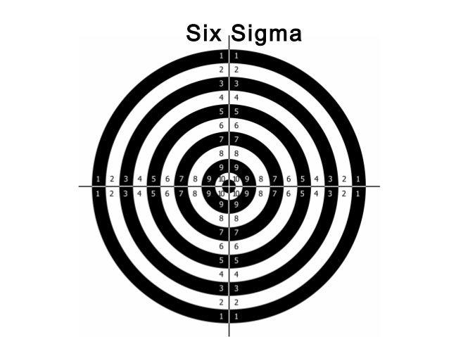 FICCI               CE        Six Sigma