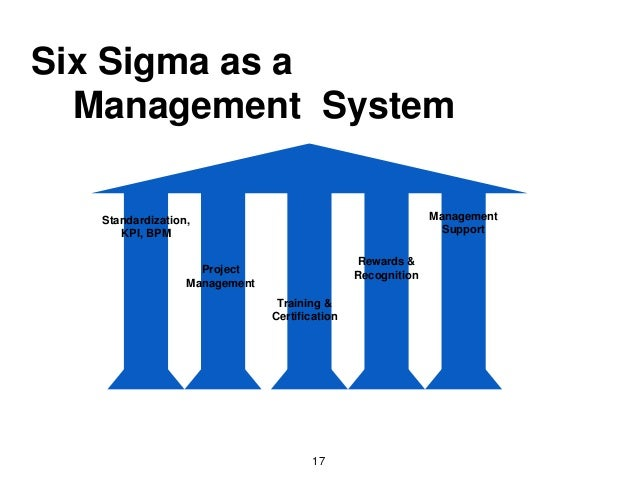 """six sigma overview Six sigma overview six sigma is a philosophy: why isn't """"99% acceptable"""" good enough - 20,000 lost articles of mail every hour."""