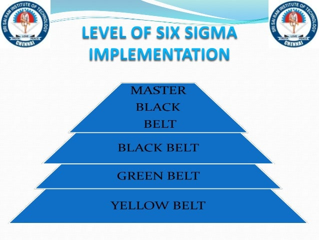 the relationships of tqm six sigma Six sigma methodology and total quality management six sigma is a relatively new concept as compared to total quality management (tqm) however, when it was conceptualized, it was not intended to be a replacement for tqm.