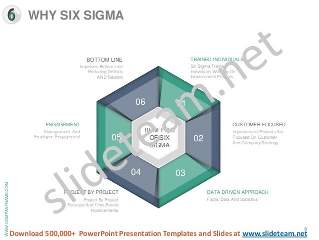 six sigma approach in tesco Dmaic methodology (define, measure, analyze, improve, and control) is a six sigma approach that focuses on improving efficiency and effectiveness.