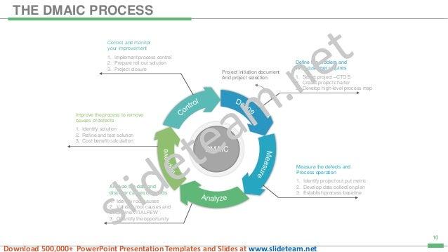 Six sigma process improvement powerpoint presentation with slides powerpoint presentation templates and slides at slideteam 10 toneelgroepblik Choice Image