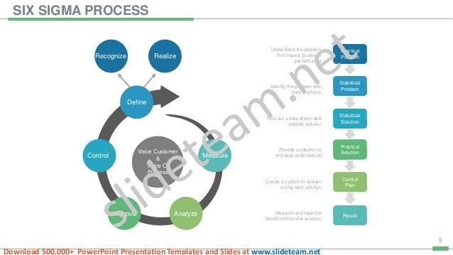 Six sigma process improvement powerpoint presentation with slides powerpoint presentation templates and slides at slideteam 5 toneelgroepblik Choice Image