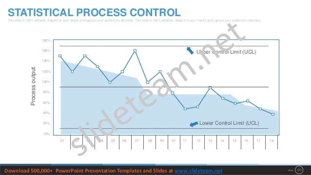 ucl powerpoint template - six sigma process powerpoint presentation ppt