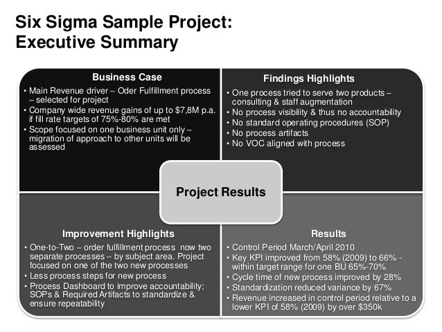 Six Sigma Sample Project
