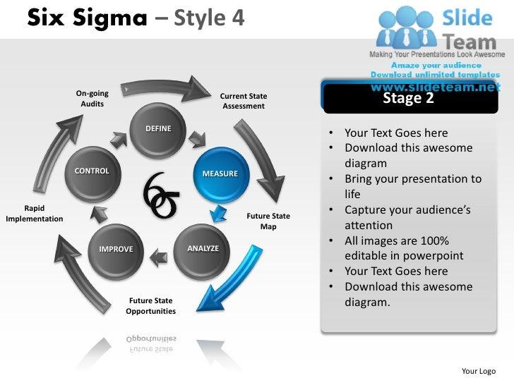 Six Sigma Style 4 Powerpoint Presentation Slides Ppt Templates