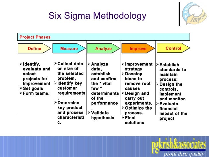 Six sigma methodology pdf